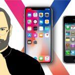 iPhoneXの未来