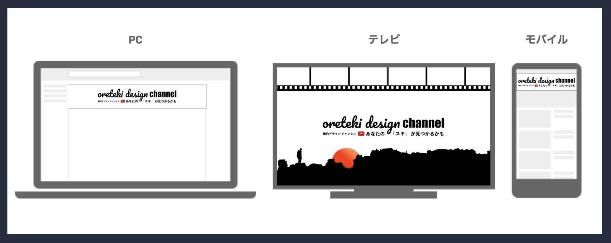俺的デザインチャンネルのチャンネルアート表示プレビューの画像