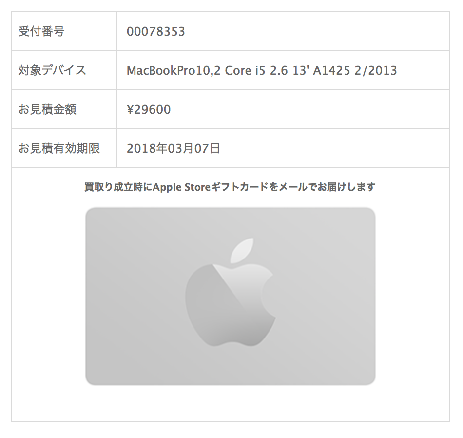 Appleギフトカード暫定金額の画像