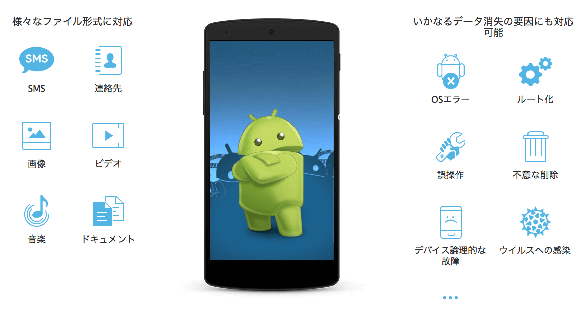 MobiSaver for AndroidFreeの画像