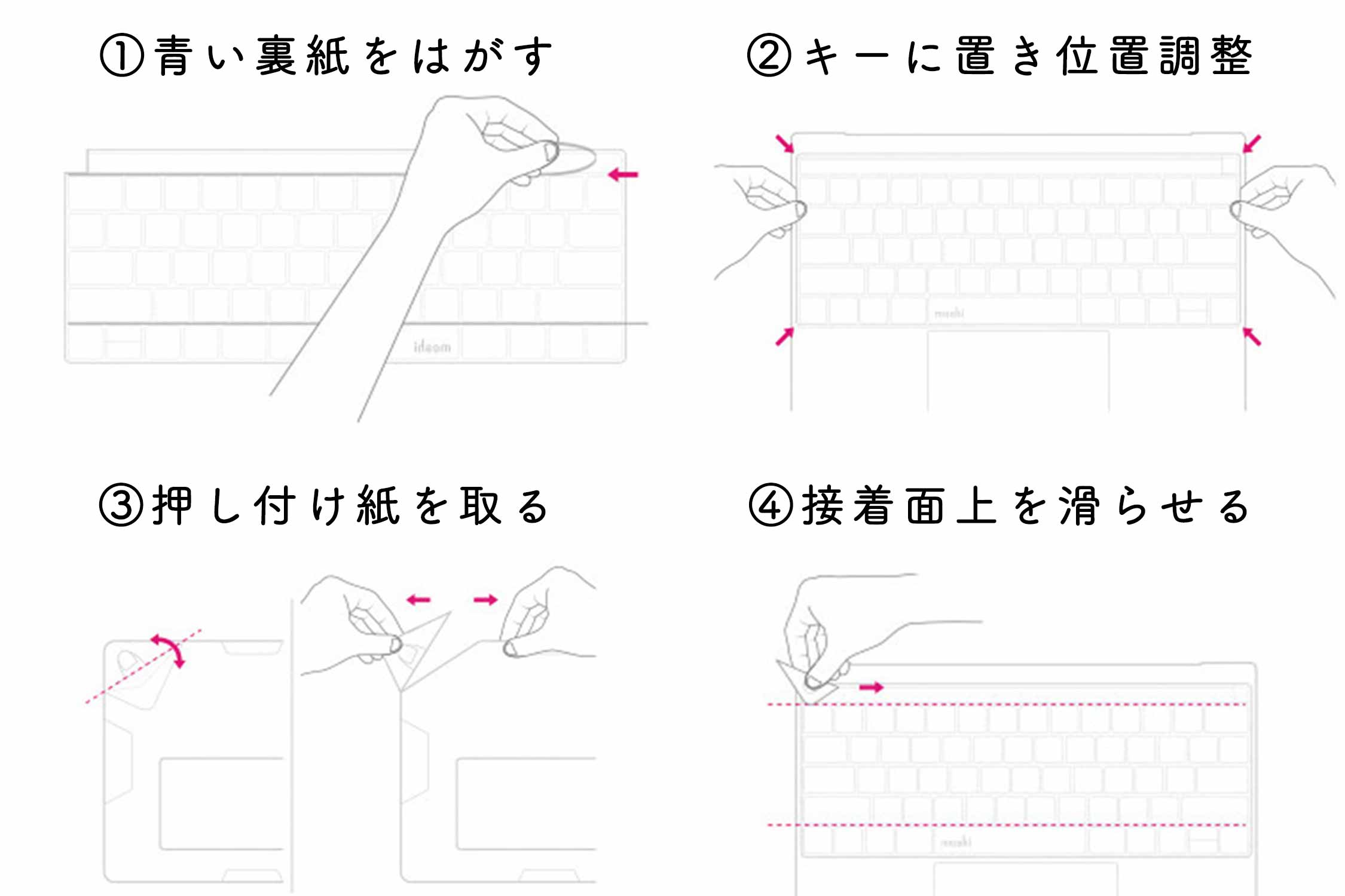 Keyboard-cover-pasting-method