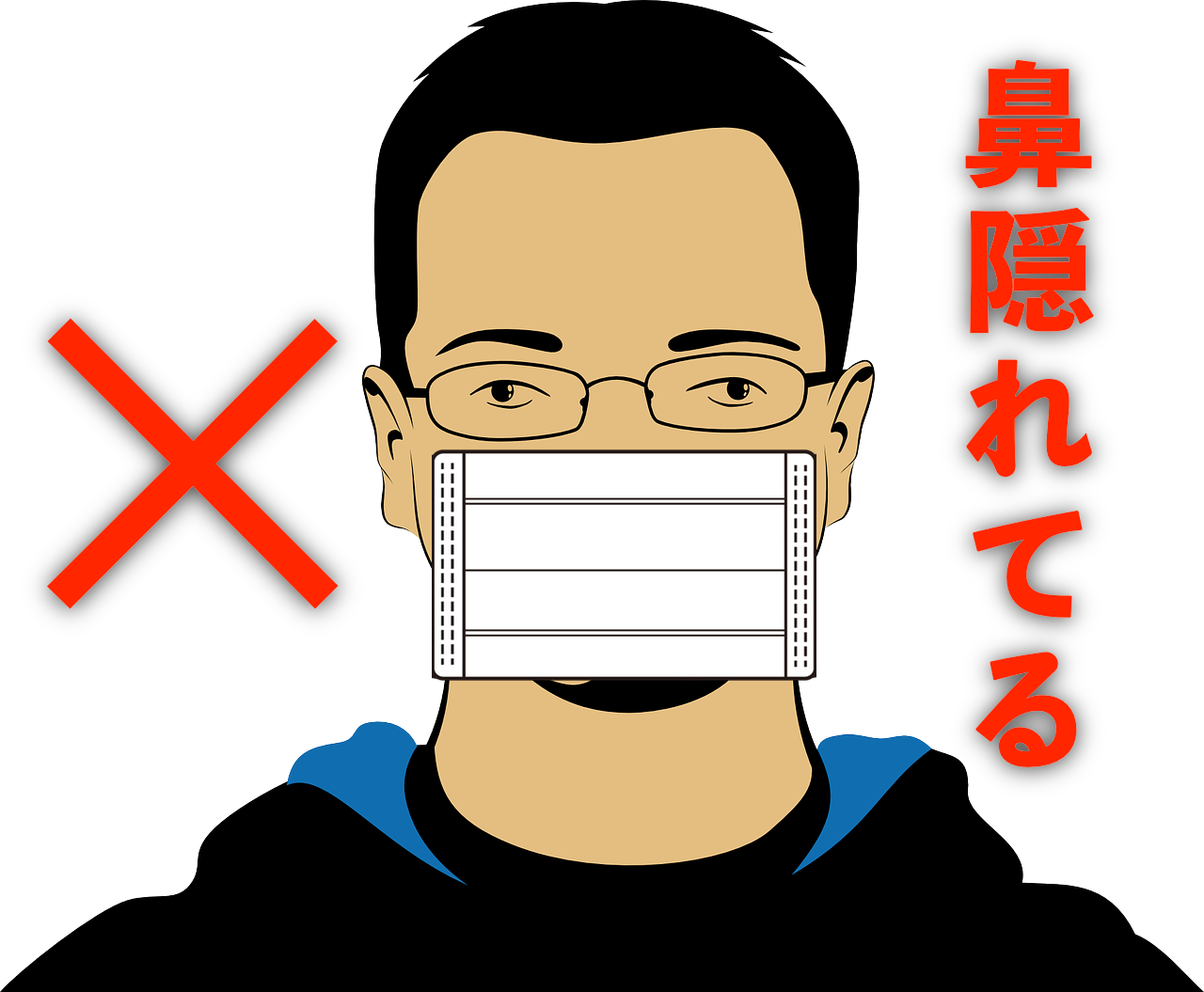 FaceID鼻隠れている認証の画像