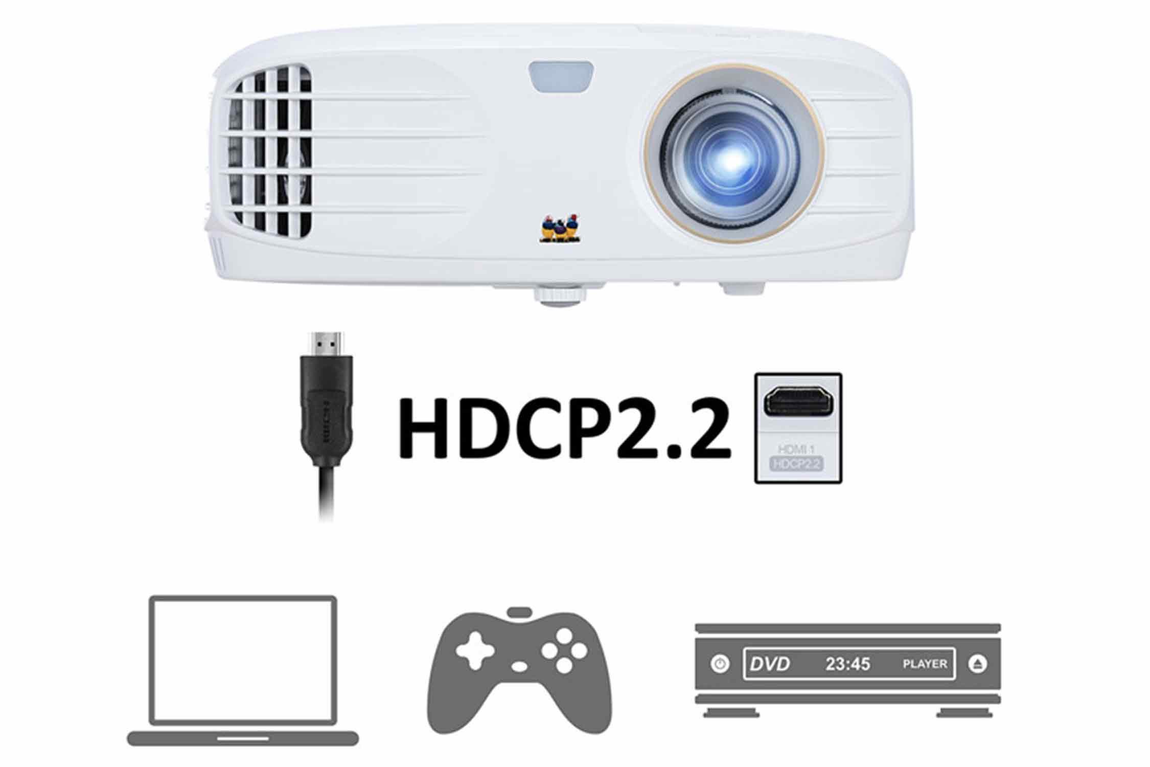 HDデバイスとの高い接続性 イメージ